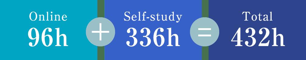 96時間のオンラインレッスン+336時間自主学習で合計432時間!