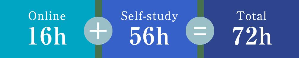 16時間オンラインレッスン+56時間自主学習で合計72時間。